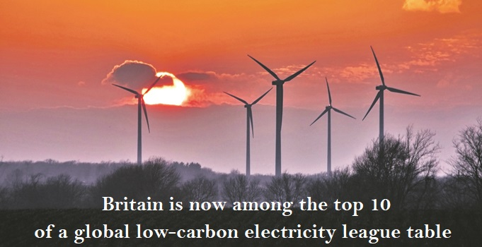 Britain, low-carbon power league, CSE, Certified Sustainability (CSR) Practitioner Program, carbon reduction, environment